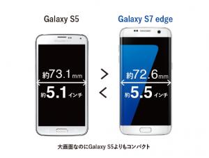galaxy s7 とS5の画面の大きさと幅比較